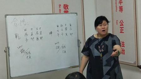 15.婚姻感情案例解析(合婚) 主讲:蒋秀梅