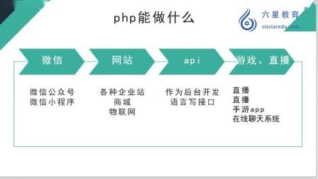 php能做什么-程序媛女神讲述php发展