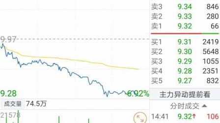 记录601990 南京证券 2019/06/14 周五