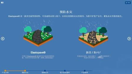 巴斯夫Elastopave:帮助城市减轻洪涝灾害