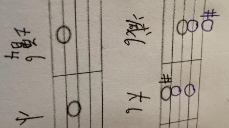 乐理试卷1-指定音向上构成和弦