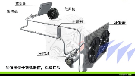 法雷奥空调系统- 冷凝器