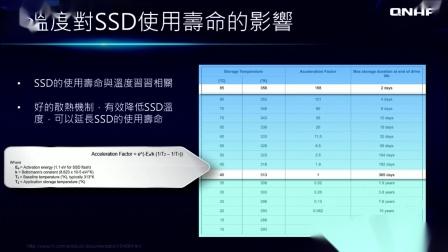 QNAP NAS x SSD 应用黑科技揭秘