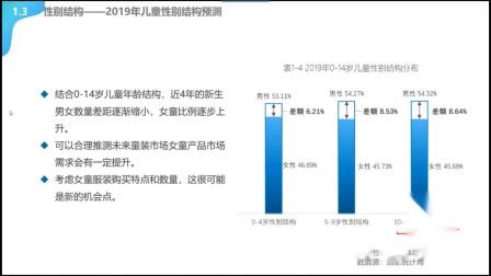 【零一】2019淘宝数据化运营:市场分析童装行业报告