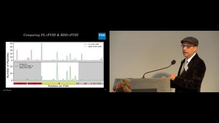 Dr. Zuben Sauna from FDA on MAPPs assay