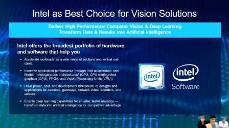IEI X QNAP|Intel® OpenVINO™ 搭配 QNAP NAS 加速人工智能应用落地