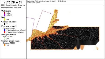 PFC2D Rock Cutting (Wet case)