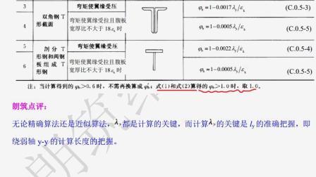 注册结构师考试培训_朗筑_注册结构工程师培训_钢结构设计标准规范视频_3