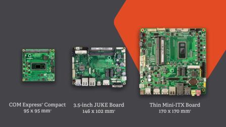 康佳特基于第八代 英特尔® 酷睿™ U-系列 处理器的模块和单板