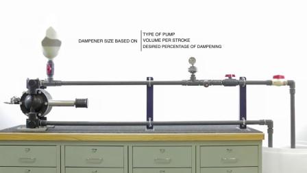 气动双室隔膜泵的工作原理及抑制脉动的措施