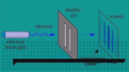 神秘的量子力学,十分钟带你了解量子力学的基本概念z