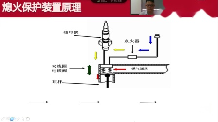 郑州名气灶具售后维修培训