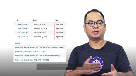 AWS大咖说——Amazon EKS Vlog 第十二讲