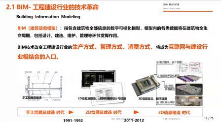 CBIM在设计与管理中的应用-20190717-秦军