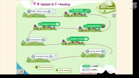 全体系幼儿英语Crickets第8单元5-8课白板课件教学