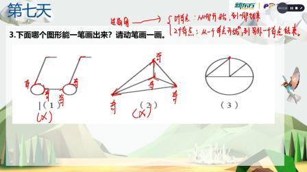 启智数学第七天刷题讲解(昆明新东方)
