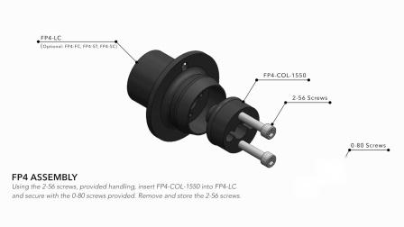 FP4 Series Fiber Adapter Assembly