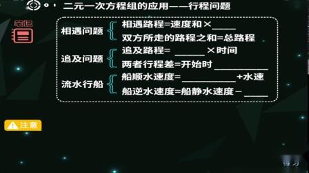 中学数学七升八暑假第17讲-二元一次方程组的应用(二)【刘新宇老师】