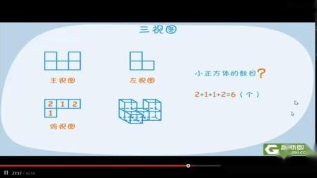 中学数学六升七暑假第2讲-丰富的图形世界【刘新宇老师】