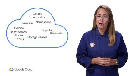 Cloud Storage Terminology (Cloud Storage Bytes)