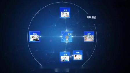 电磁锅炉厂家-辽宁力泰中节能科技有限公司宣传片