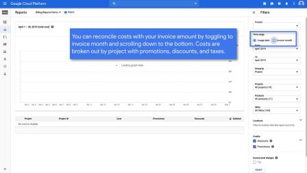 Gain visibility into your cloud costs with Google