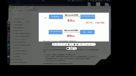 python进阶教程day3-3.12. [重点]python3编码转换