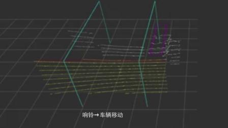 货运汽车自动装车激光雷达智能检测DEMO