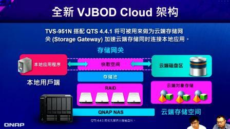 QNAP TVS-951N 新品发表 - 5GbE2.5GbE NAS,高效能超值机种现身!