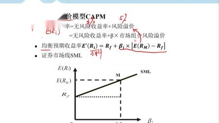 CFP-投资规划-任务 2:资本资产定价模型与证券市场线