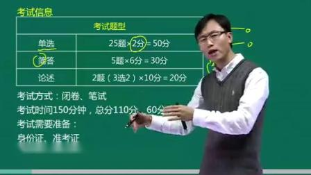 自考 课程代码 03709马克思主义基本原理概论44讲 全套视频