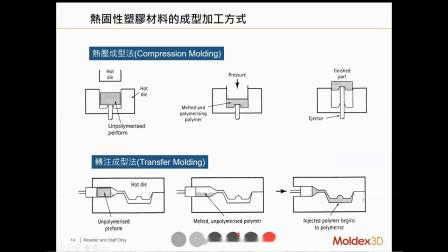 20190822_橡胶热固件设计─开发挑战与模拟应用
