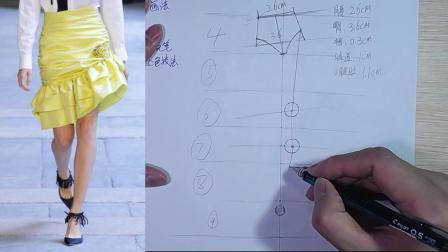 服装设计系列效果图 服装设计图怎么做 人体下半身黄裙的画法