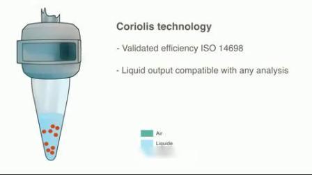 法国Bertin Coriolis μ空气采集器