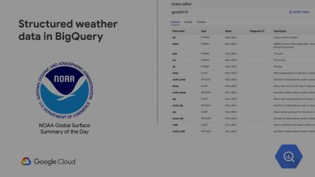 Google Cloud Public Datasets Program Overview