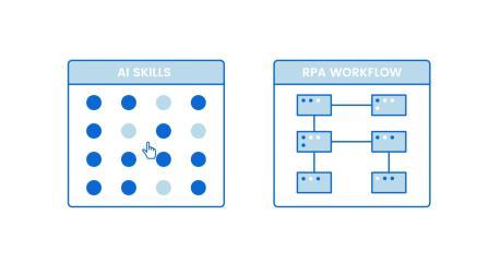 UiPath视频 | 将AI与RPA相结合