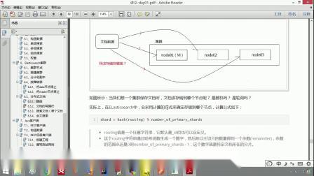 java进阶教程Elastic Stack 从入门到实践32.分布式文档(路由)
