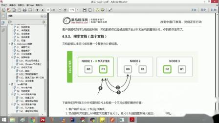 java进阶教程Elastic Stack 从入门到实践33.分布式文档(文档的写操作、搜索操作)