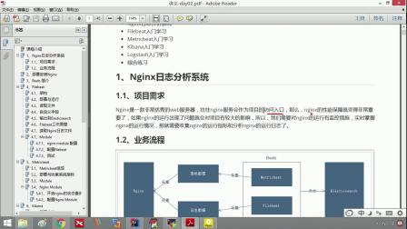java进阶教程Elastic Stack 从入门到实践02.Nginx日志分析系统需求分析