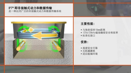 用于自动导引小车的感应式动力及数据传输IPT®