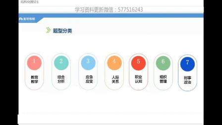 2019初中语文教师资格证面试讲义-结构化理论1(上)