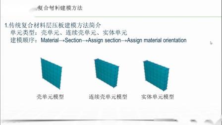 ABAQUS复合材料分析直播培训传统结构建模介绍