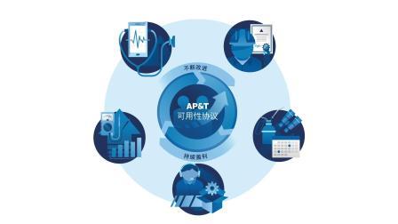 AP&T_Enabling Change 引领创新