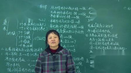 名师课堂 人教版高中化学必修二 第1章 1.1 元素周期表