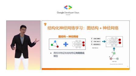应用 TensorFlow 和结构化数据训练
