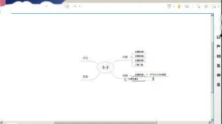 1_利用思维导图进行程序效果分析