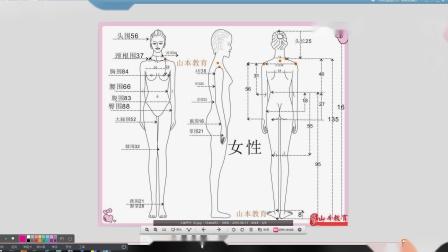 服装制版et软件实操教程-休闲针织连衣裙打版教程1-3