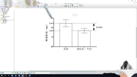 GrphpPad Prism绘制数据分析自由图、思路图、流程图