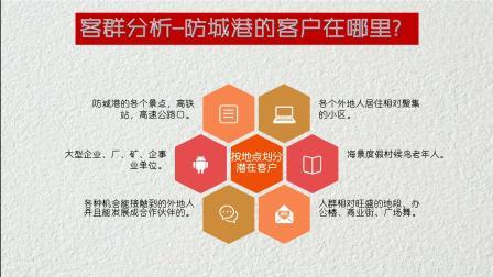 房地产培训之五 市场发掘以及客户维护