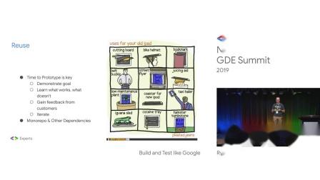 Build and Test Like Google: Bazel and RBE - NA GDE